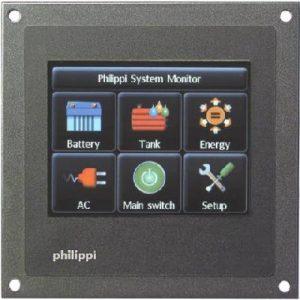 Philippi system monitoring